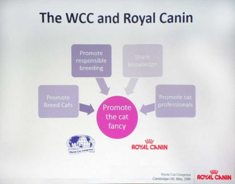 Royal Canin and the World Cat Congress